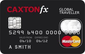 Shopping ohne Grenzen – mit einer günstigen Kreditkarte